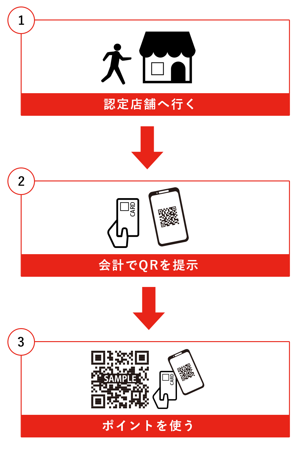 point-step2